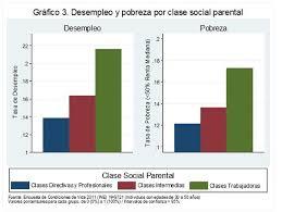 a oport de si e social igualdad de oportunidades desigualdad social en españa y europa