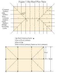 Hip And Valley Roof Calculator Hip Roof Framing And Building