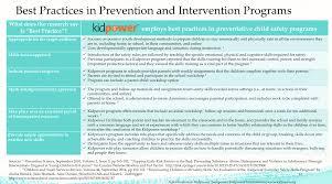 kidpower resources kidpower international