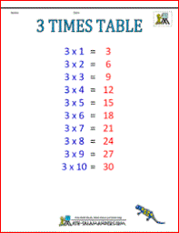 3times Table Math Times Table