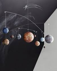 Another Styrofoam Ball Solar System Mobile  Kid Fun - Hanging solar system for kids room