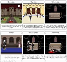 masque of the red death storyboard by samccoy