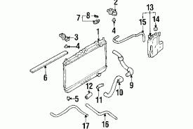 wiring diagram free image wiring diagram u0026 engine schematic