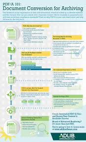 Business Requirements Document Template Pdf Long Term Digital Preservation Adlib Software