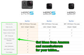 amazon gopro black friday 17 ways to boost amazon associate conversions genius link blog