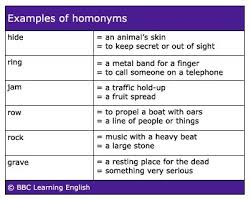 same words different meanings homonyms latest news breaking headlines and top stories photos