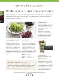 healthy eating tips grapes from california