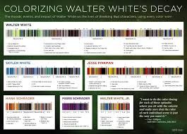 breaking bad colors infographic clothing provides a clue to breaking bad colors infographic clothing provides a clue to understanding walter white and other characters photos