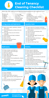 tenancy cleaning checklist sweeply