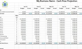 get your free cashflow projection template today