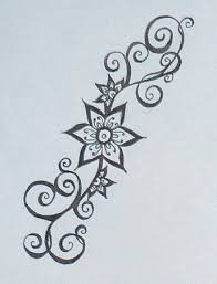 top 10 mehndi stencils designs styles at