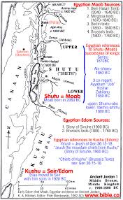 Biblical Map Of The Middle East by The Historical Transjordan Territory Of The Edomites In The Bible