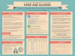 best 25 scientific poster design ideas on pinterest academic