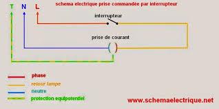 schema electrique chambre schema electrique kontor interrupteurs schéma et