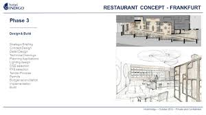 restaurant concept development hotel indigo u2013 october 2015