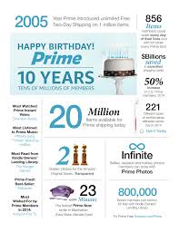 14 one click facts about amazon mental floss
