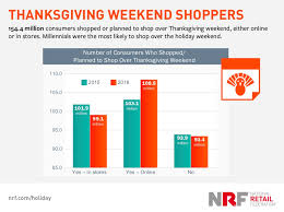 boost mobile black friday 2016 target 5 black friday ecommerce trends you need to prepare for in 2017