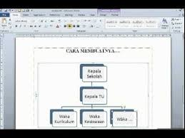 cara membuat struktur organisasi lewat microsoft word membuat struktur organisasi di words 2010 youtube