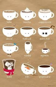 Coffee Meme Images - coffee meme meme research discussion know your meme