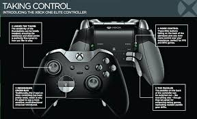 how to remap xbox one controller buttons nxoe nowgamer