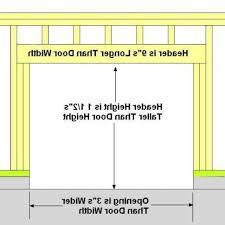 Standard Size Garage Garage Doors Garage Doors Standard Door Width Btca Info Examples