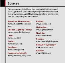 Lighting Manufacturers List Lighten Up With Energy Efficient Light Bulbs Green Homes