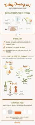 best 25 turkey ideas on cooking the