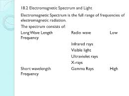 chapter 18 the electromagnetic spectrum and waves ppt video