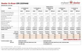 toyota car price perodua bezza full price list my best car dealer every day