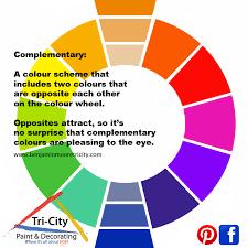 opposite colours benjamin moore tri city paint colour theory benjamin moore tri