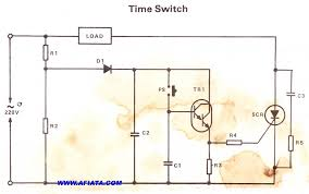 wiring diagram for a manual transfer switch u2013 the wiring diagram