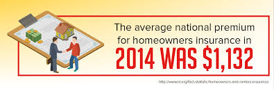 Estimated Home Owners Insurance by 21st Century Insurance Review Quote Com