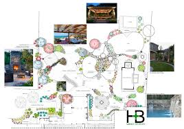 The Drafting Table by Heibert Ball Land Design Landscape Architects Nashville Tn