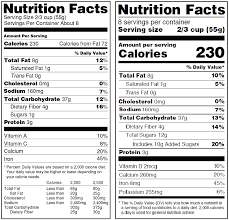Nutrition Facts For Cottage Cheese by Butter Nutrition Facts Label Nutrition Daily