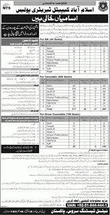 lexus glasgow careers 50 best jobs pk images on pinterest jobs in pakistan and university