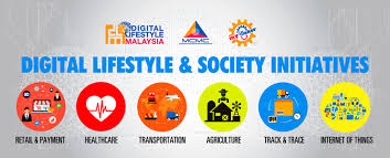 Lifestyle Digital Lifestyle Malaysia Home