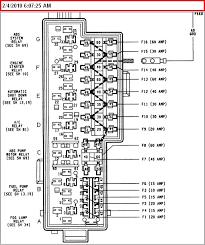 1996 jeep fuse box diagram jeep wiring diagrams for diy car repairs