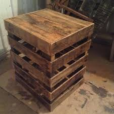 Pallet Furniture Turning A Profit On Wood Pallet Furniture Woodworking Network