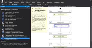 how to create a simple swift application in biztalk tallan u0027s