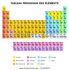 p table of elements periodic table elements french labeling tabular stock vector