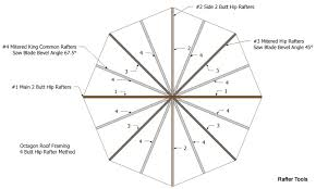 Hip Roof Design Calculator Rafter Tools For Android Apps Calculator Octagon Roof Framing