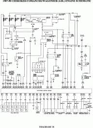 1991 jeep cherokee xj wiring diagram wiring diagram