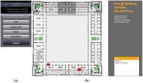 Fire Evacuation Route Plan by Sensors Free Full Text Personalized Alert Notifications And