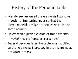 Who Invented Periodic Table The Periodic Table History Of The Periodic Table In The 1860s