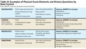 opqrst emt transition series topics for the emt medical assessment ems world