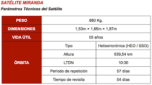 imagenes satelitales caracteristicas venezuela ya tiene su segundo satélite en el espacio cubadebate