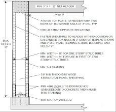 building codes archives simpson strong tie structural