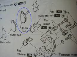 nissan altima 2005 recall brake pads correct positioning nissan forum nissan forums