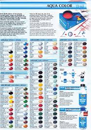 revell aqua paint finescale modeler essential magazine for