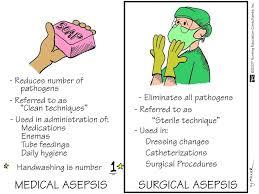 kaplan nursing pinterest medical asepsis google search 131 exam 1 pinterest